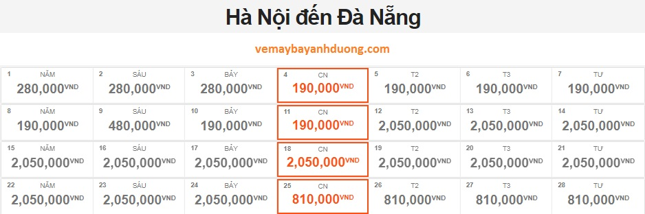 bang gia ve may bay ha noi di da nang thang 3 jetstar